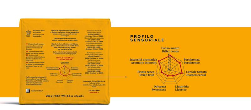 elemento-sensorialegoldbipack